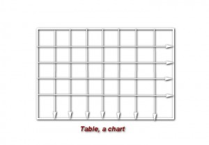 table, a chart